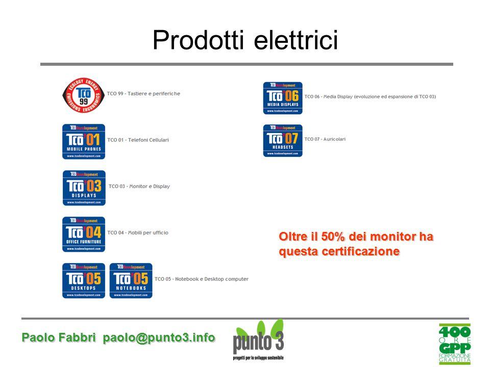 Prodotti elettrici Oltre il 50% dei monitor ha questa certificazione