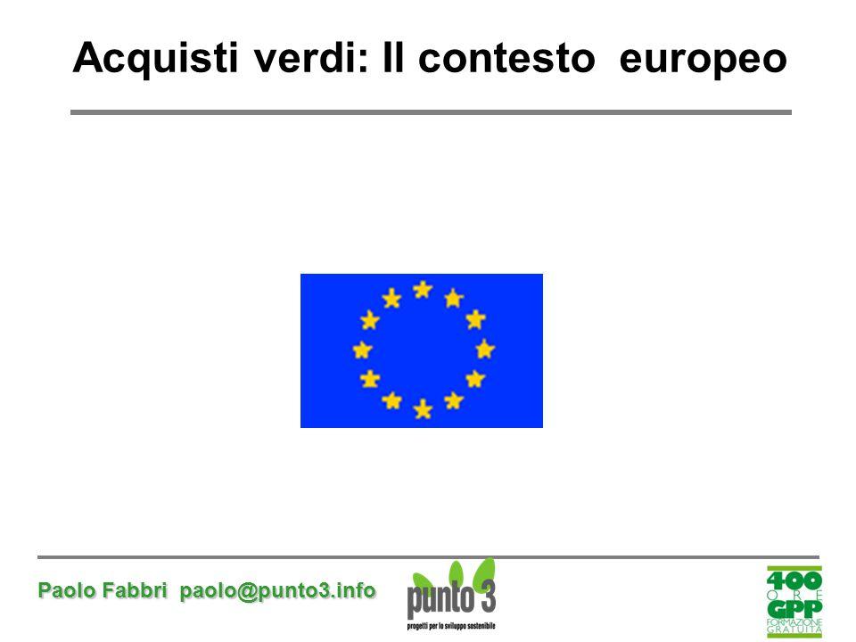 Acquisti verdi: Il contesto europeo