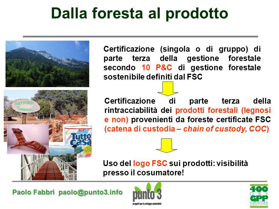 Dalla foresta al prodotto
