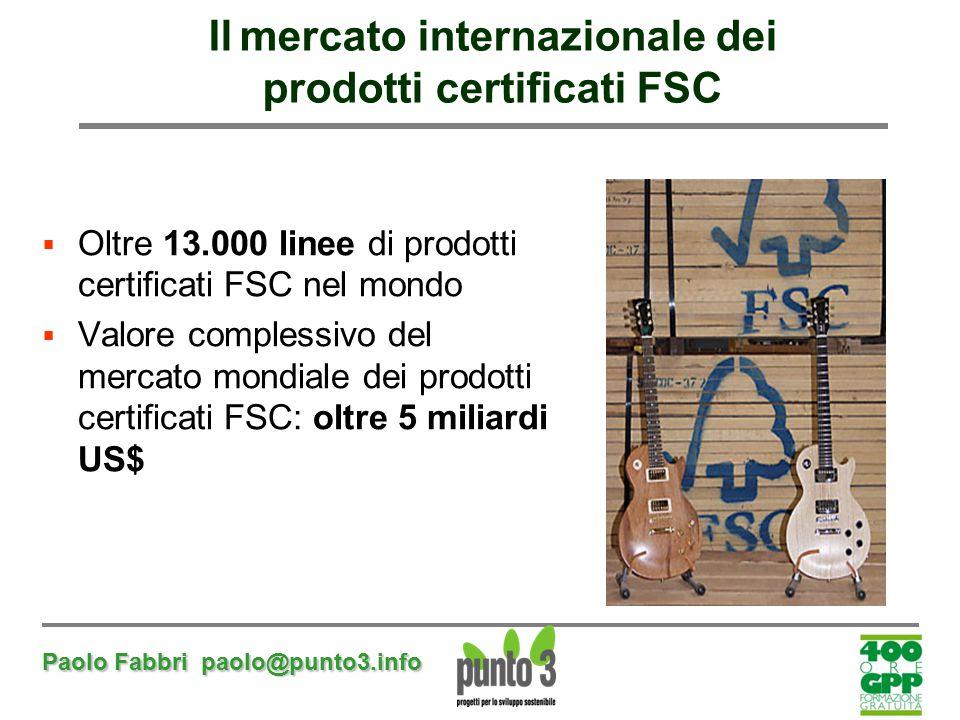 Il mercato internazionale dei prodotti certificati FSC