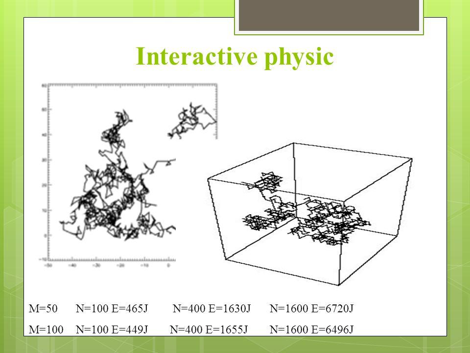 Interactive physic M=50 N=100 E=465J N=400 E=1630J N=1600 E=6720J