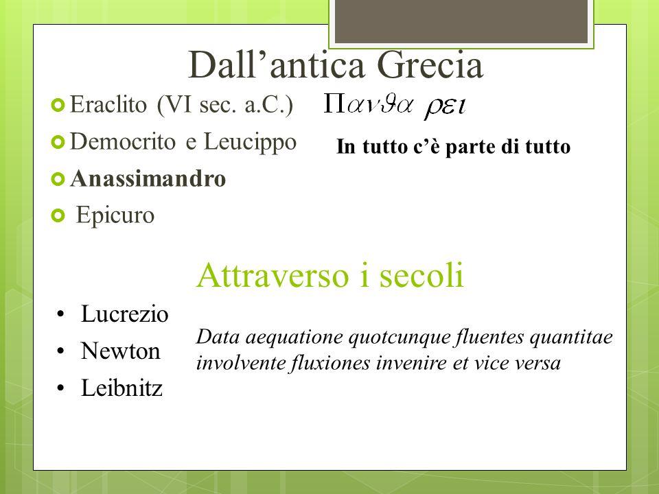 Dall'antica Grecia Attraverso i secoli Eraclito (VI sec. a.C.)