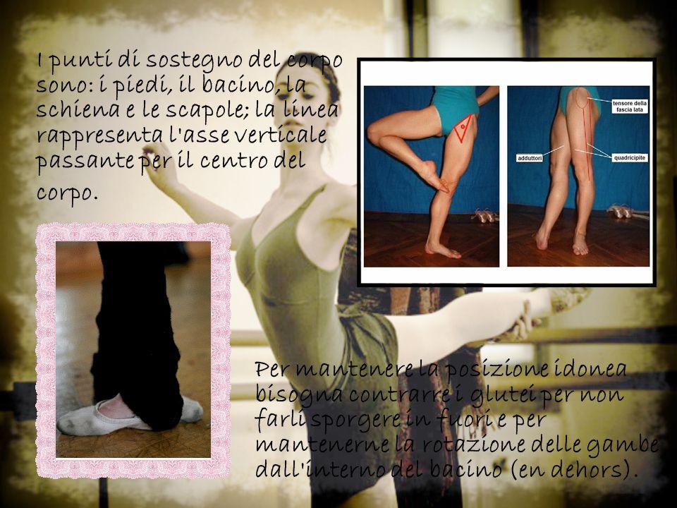 I punti di sostegno del corpo sono: i piedi, il bacino, la schiena e le scapole; la linea rappresenta l asse verticale passante per il centro del