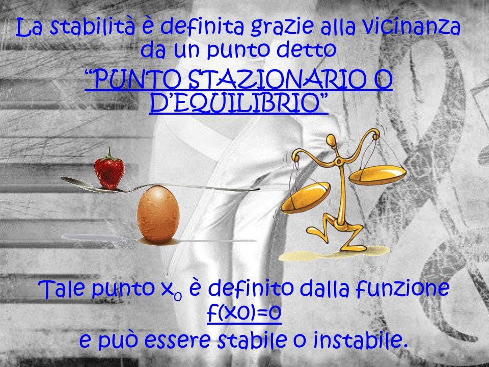 La stabilità è definita grazie alla vicinanza da un punto detto