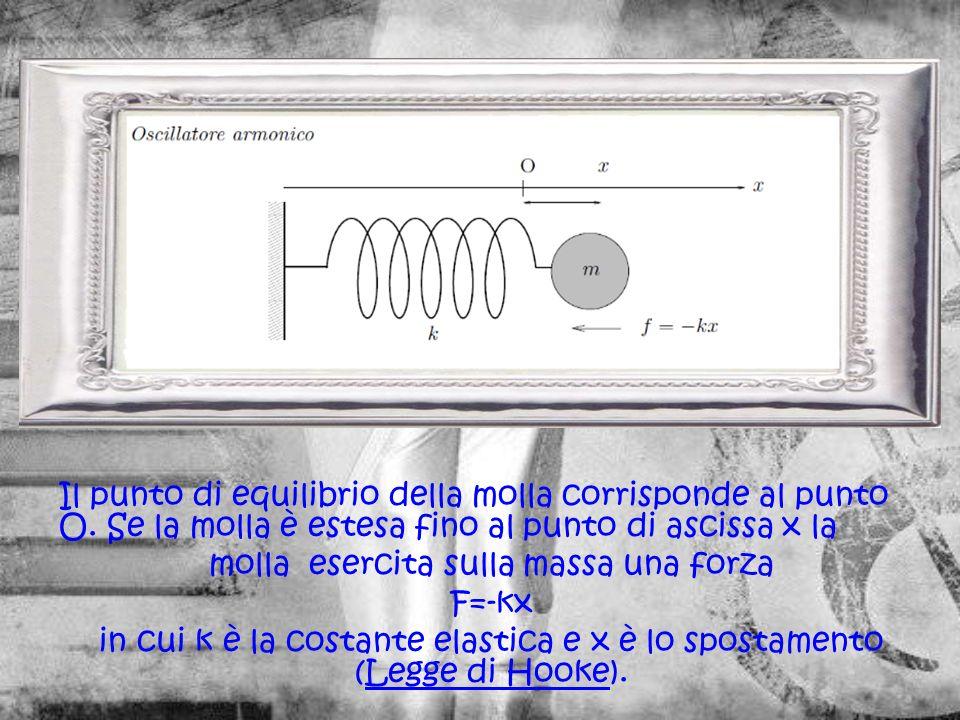 molla esercita sulla massa una forza F=-kx