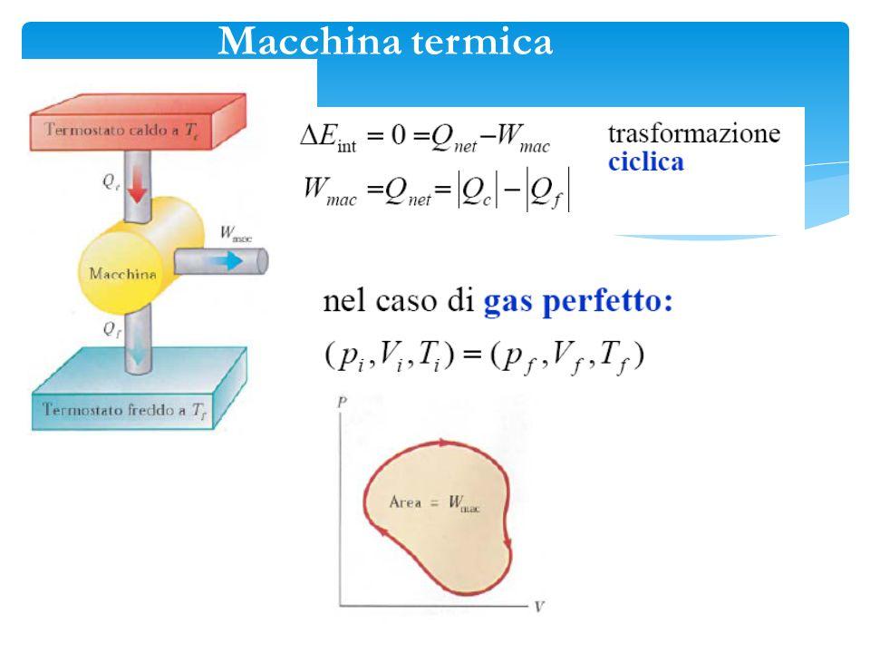 Macchina termica