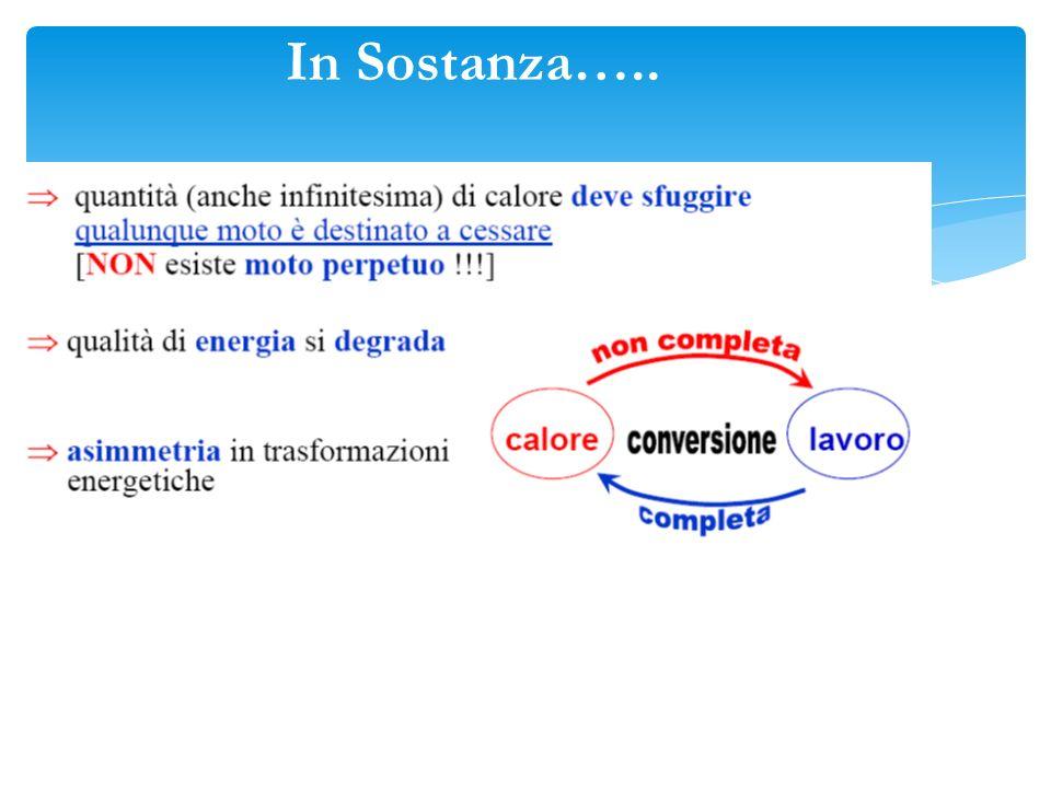 In Sostanza…..