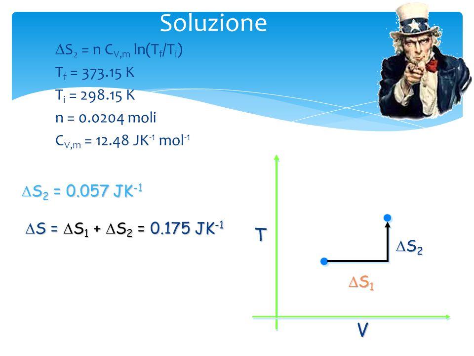 Soluzione DS2 = n CV,m ln(Tf/Ti) Tf = 373.15 K Ti = 298.15 K n = 0.0204 moli CV,m = 12.48 JK-1 mol-1