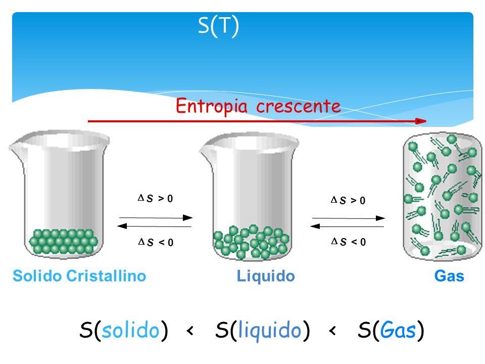 S(T) S(solido) < S(liquido) < S(Gas) Entropia crescente