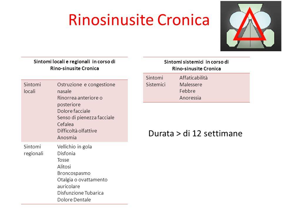 Rinosinusite Cronica Durata > di 12 settimane