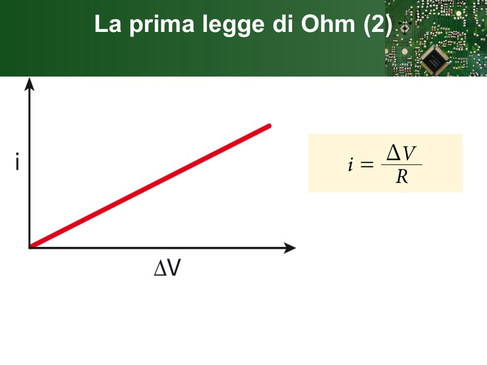 La prima legge di Ohm (2)