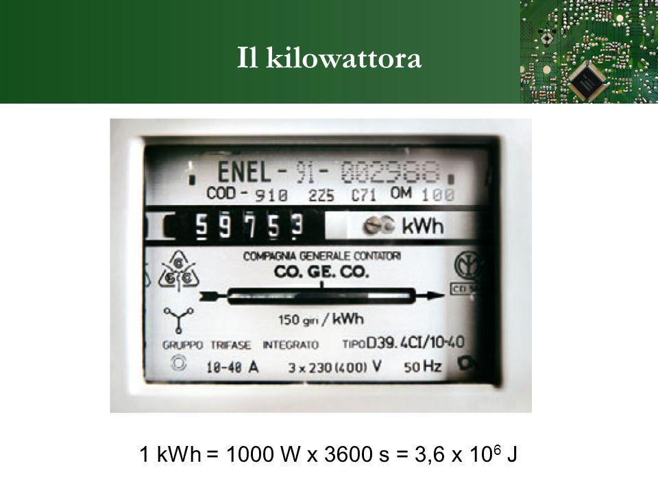 Il kilowattora 1 kWh = 1000 W x 3600 s = 3,6 x 106 J