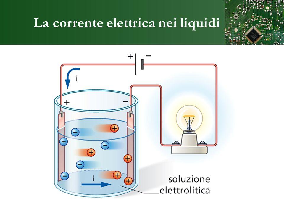 La corrente elettrica nei liquidi