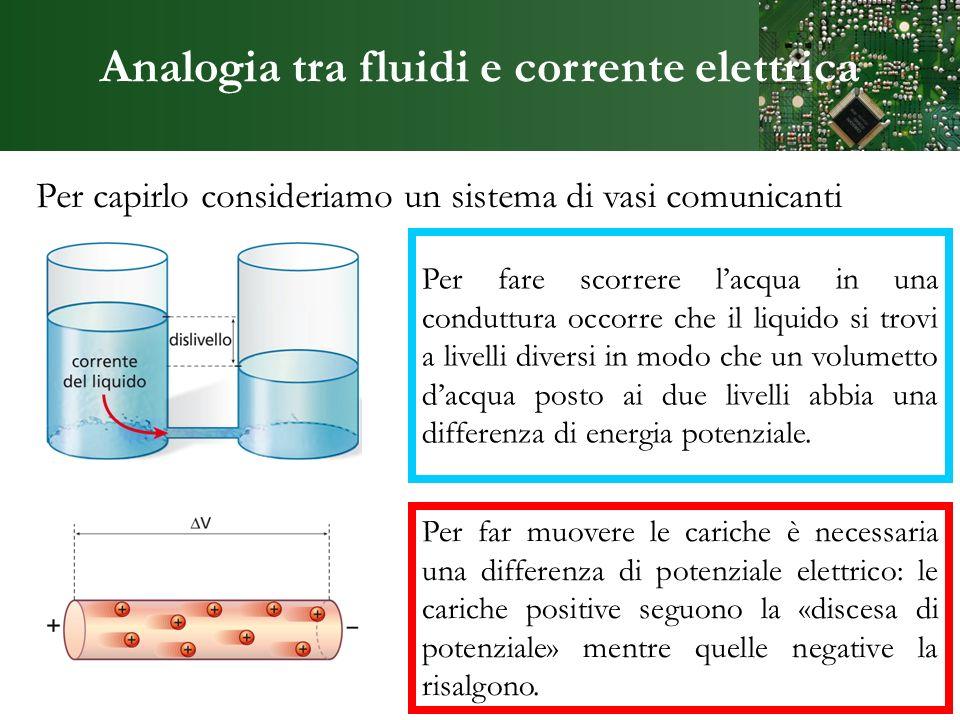 Analogia tra fluidi e corrente elettrica