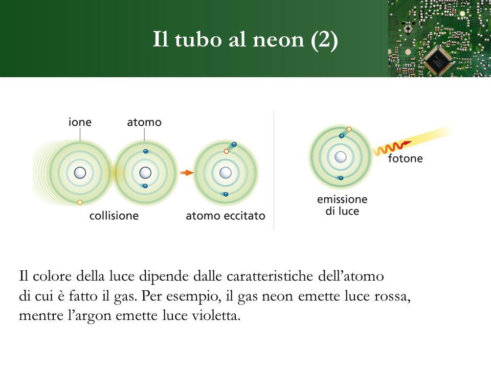 Il tubo al neon (2) Il colore della luce dipende dalle caratteristiche dell'atomo.