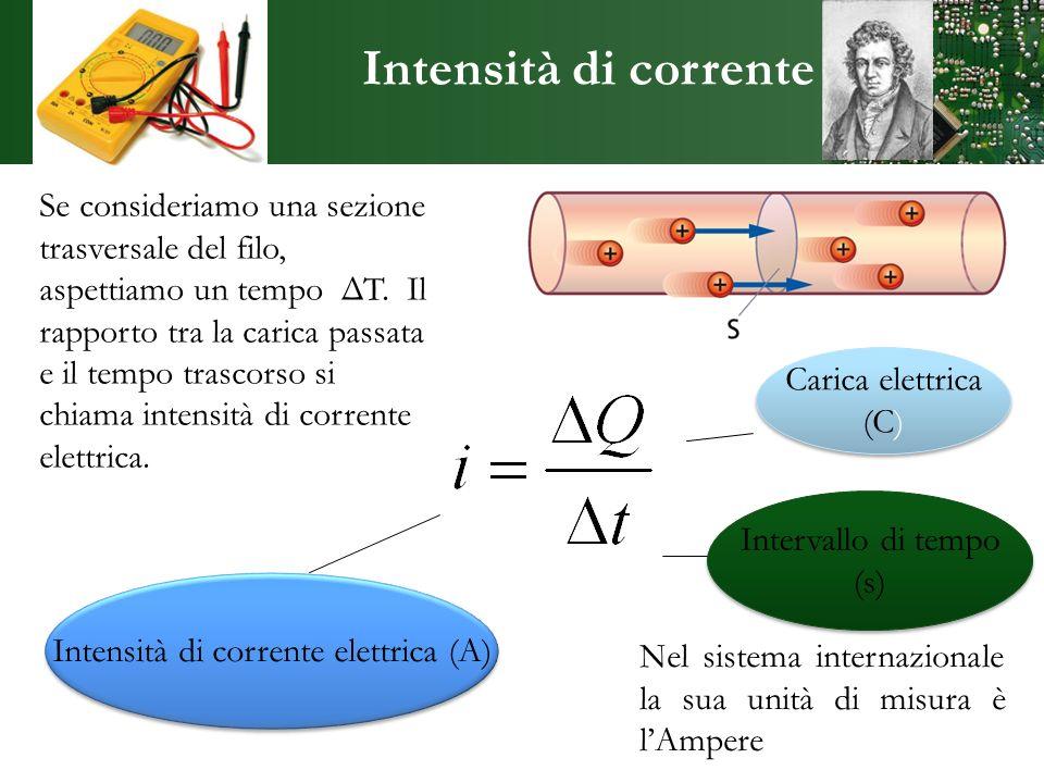 Intensità di corrente elettrica (A)