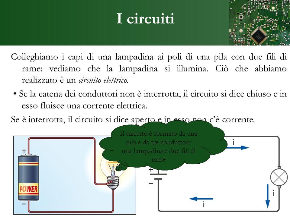 I circuiti
