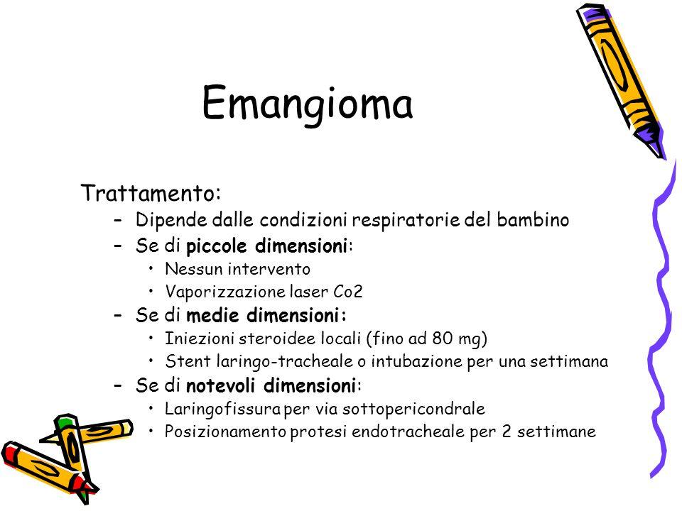 Emangioma Trattamento: