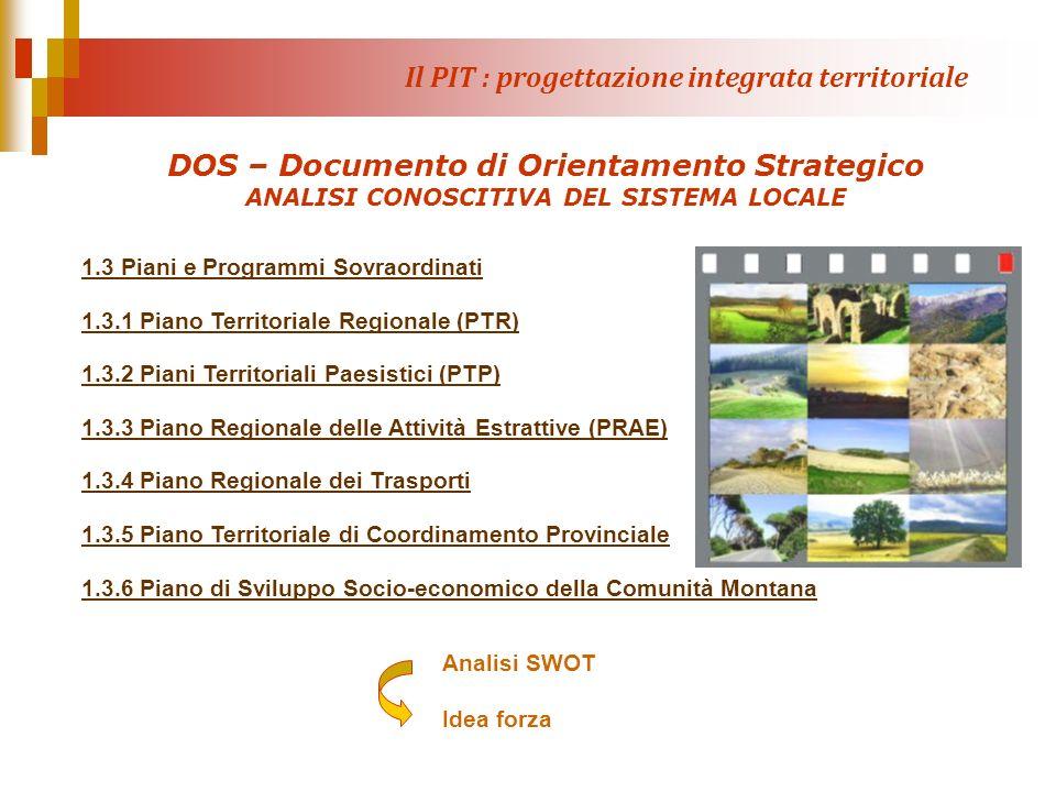 Il PIT : progettazione integrata territoriale