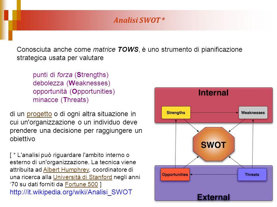 Analisi SWOT * Conosciuta anche come matrice TOWS, è uno strumento di pianificazione strategica usata per valutare.