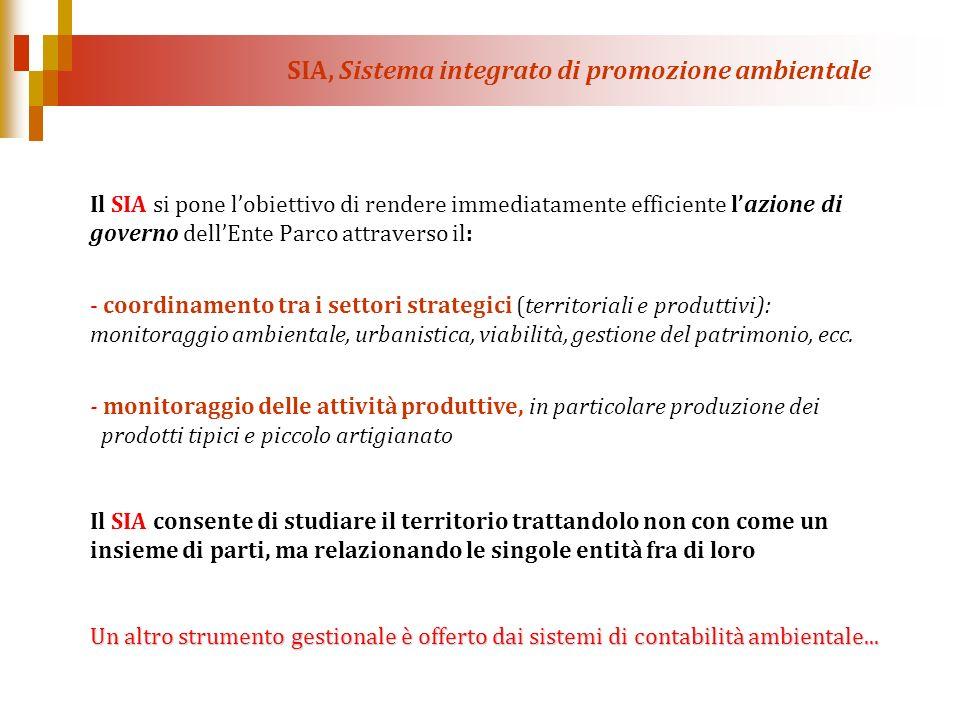SIA, Sistema integrato di promozione ambientale