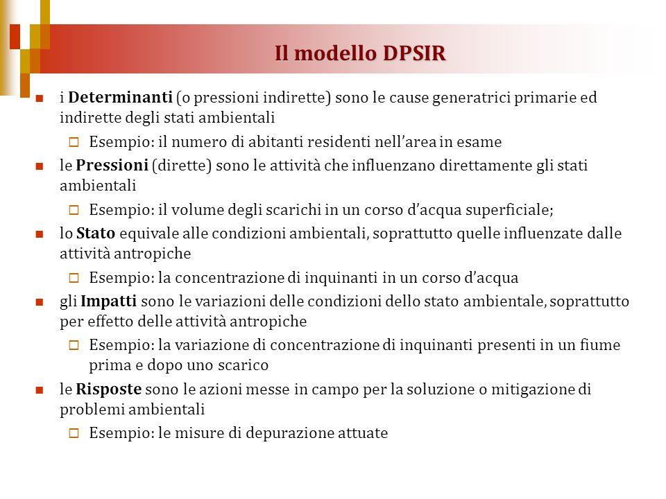 Il modello DPSIR i Determinanti (o pressioni indirette) sono le cause generatrici primarie ed indirette degli stati ambientali.