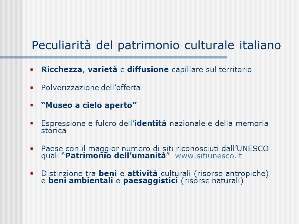 Peculiarità del patrimonio culturale italiano