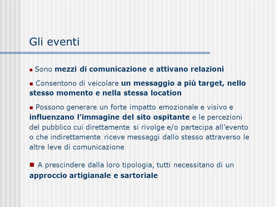 Gli eventi Sono mezzi di comunicazione e attivano relazioni.