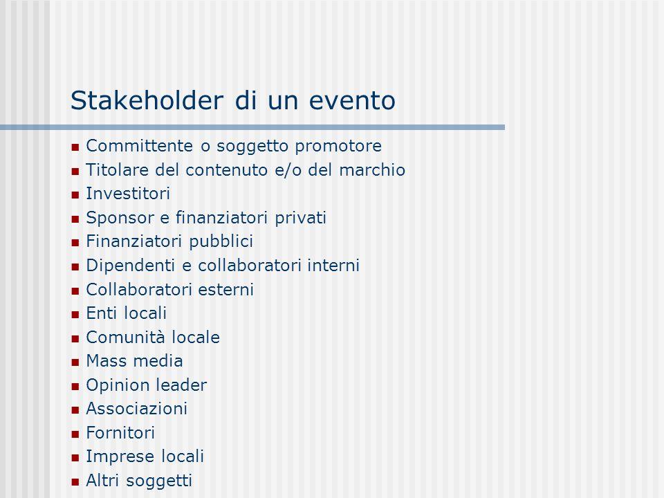 Stakeholder di un evento