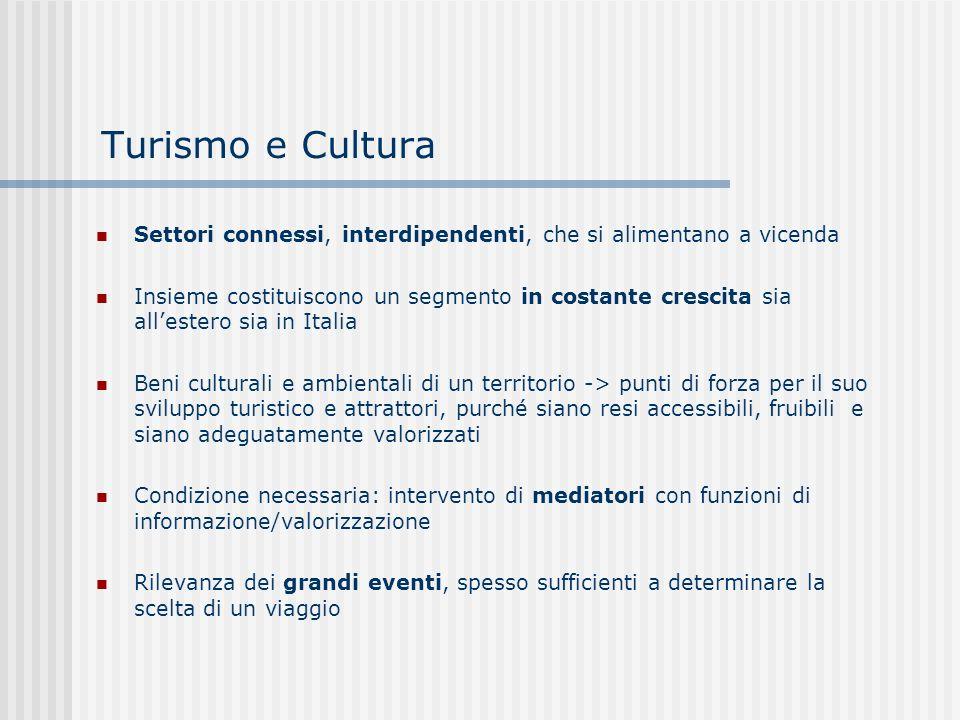 Turismo e Cultura Settori connessi, interdipendenti, che si alimentano a vicenda.