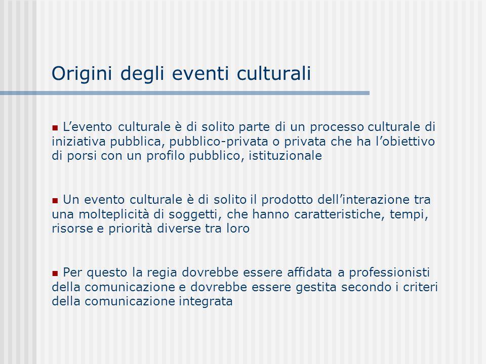 Origini degli eventi culturali