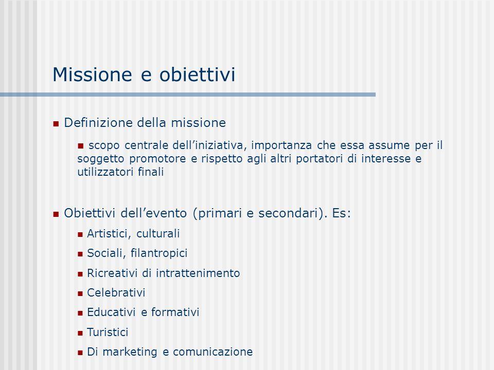 Missione e obiettivi Definizione della missione