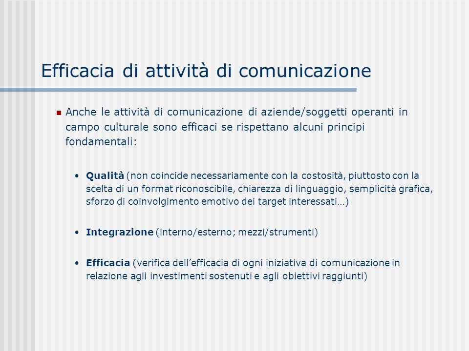 Efficacia di attività di comunicazione