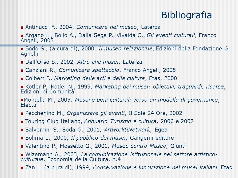Bibliografia Antinucci F., 2004, Comunicare nel museo, Laterza