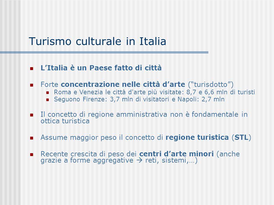 Turismo culturale in Italia