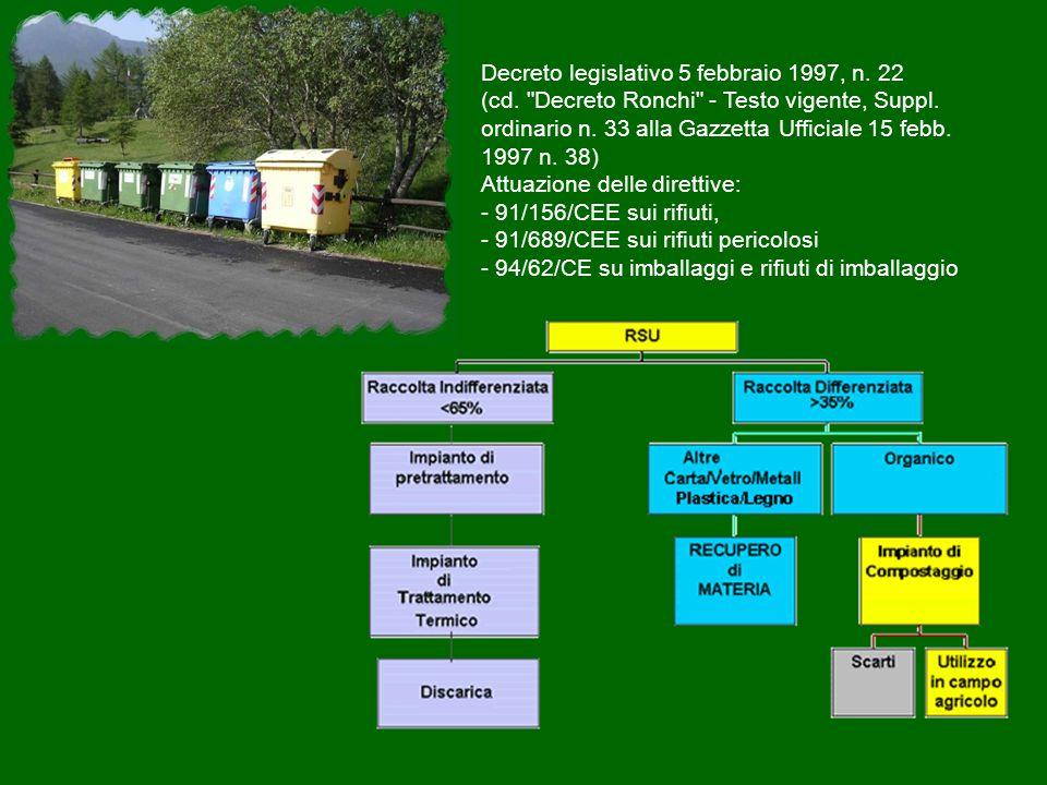 Decreto legislativo 5 febbraio 1997, n. 22