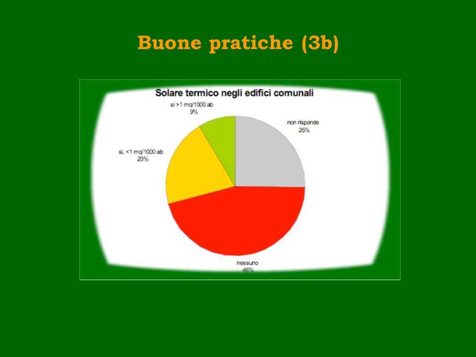 Buone pratiche (3b)