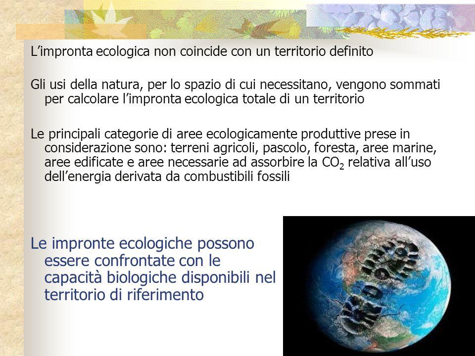 L'impronta ecologica non coincide con un territorio definito