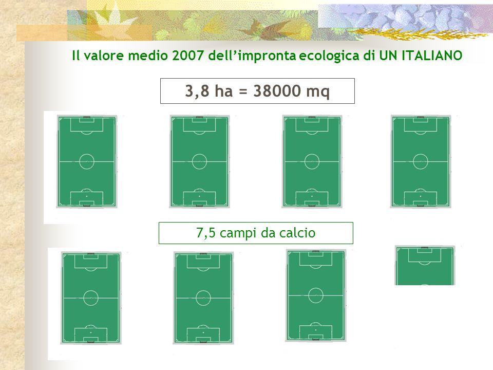 Il valore medio 2007 dell'impronta ecologica di UN ITALIANO