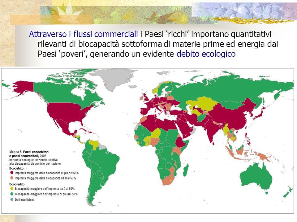 Attraverso i flussi commerciali i Paesi 'ricchi' importano quantitativi rilevanti di biocapacità sottoforma di materie prime ed energia dai Paesi 'poveri', generando un evidente debito ecologico