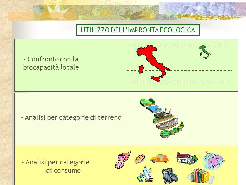 UTILIZZO DELL'IMPRONTA ECOLOGICA