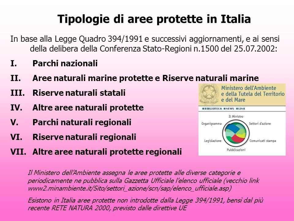 Tipologie di aree protette in Italia