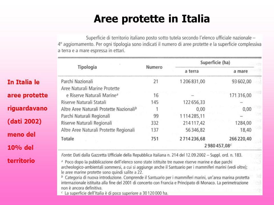 Aree protette in Italia
