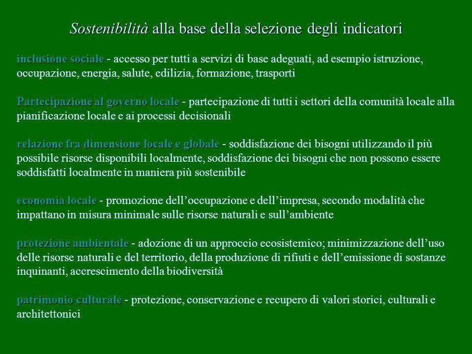 Sostenibilità alla base della selezione degli indicatori