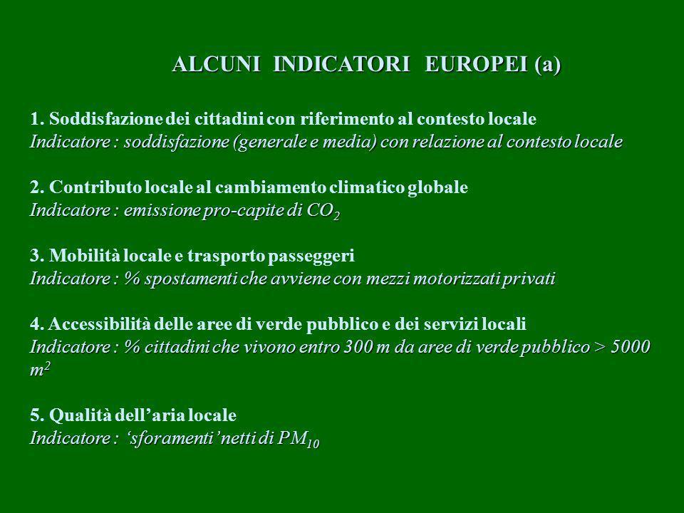 ALCUNI INDICATORI EUROPEI (a)