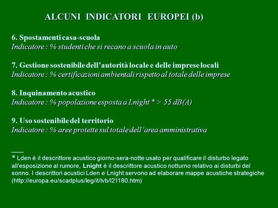 ALCUNI INDICATORI EUROPEI (b)