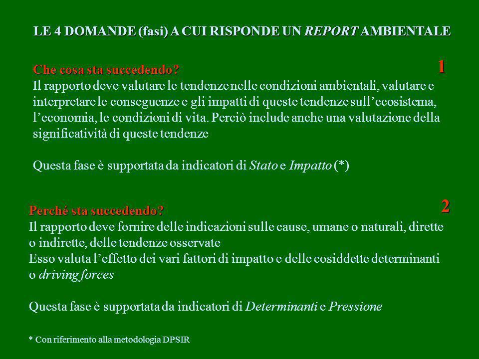 LE 4 DOMANDE (fasi) A CUI RISPONDE UN REPORT AMBIENTALE