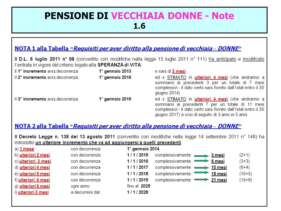 PENSIONE DI VECCHIAIA DONNE - Note 1.6