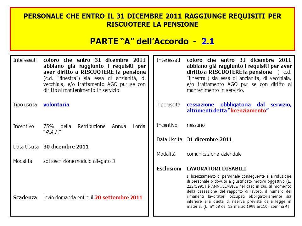 PERSONALE CHE ENTRO IL 31 DICEMBRE 2011 RAGGIUNGE REQUISITI PER RISCUOTERE LA PENSIONE PARTE A dell'Accordo - 2.1