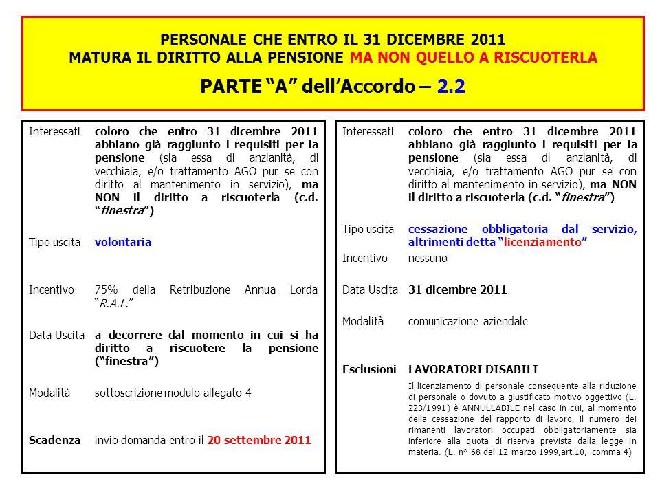 PERSONALE CHE ENTRO IL 31 DICEMBRE 2011 MATURA IL DIRITTO ALLA PENSIONE MA NON QUELLO A RISCUOTERLA PARTE A dell'Accordo – 2.2